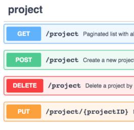 blog sp2 API